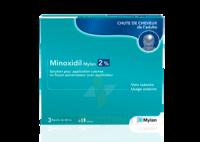 Minoxidil Mylan 2 %, Solution Pour Application Cutanée à Nice